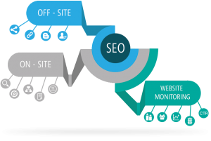Oacer Web Services ,Hyderabad -best web development company in hyderabad